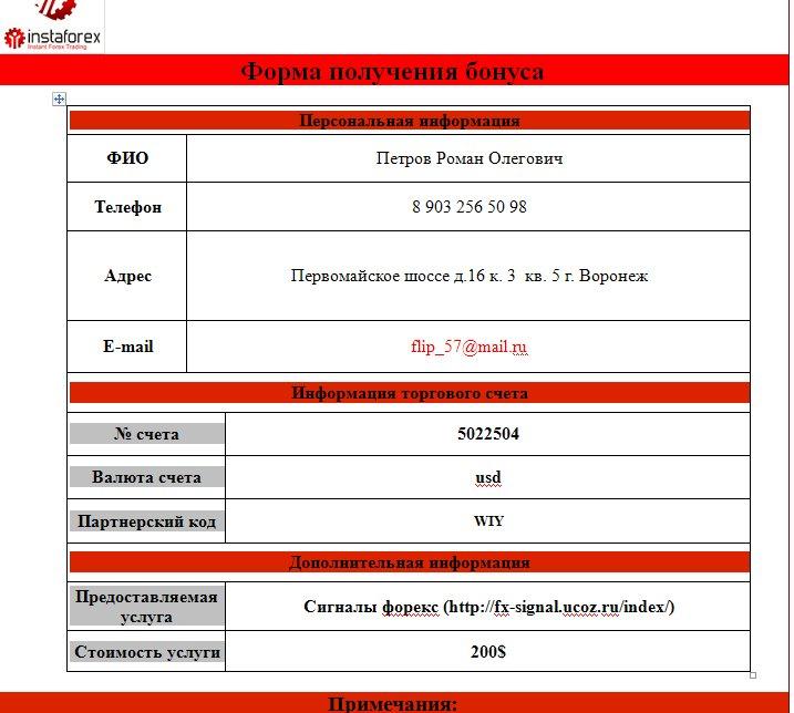 Forex бонус при регистрации